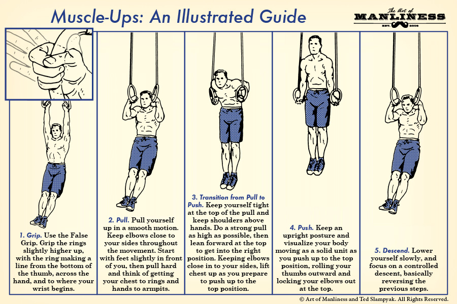 Muscle Up Rings Technique